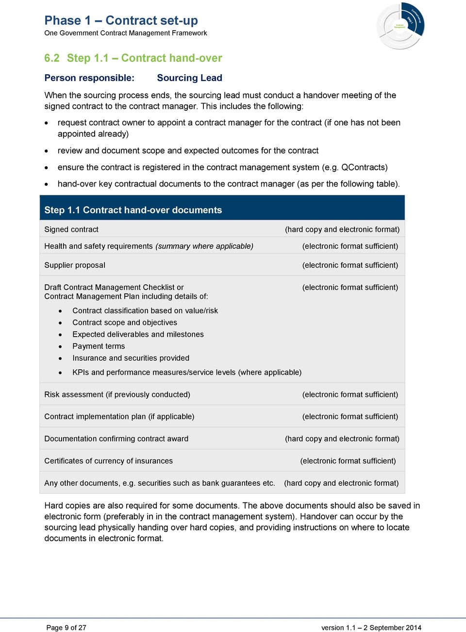 One Government Contract Management Framework  September PDF