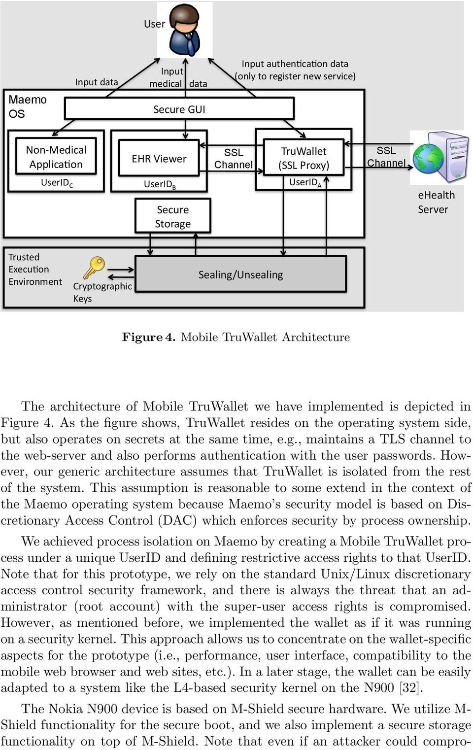Mobile TruWallet Architecture The architecture of Mobile TruWallet we have implemented is depicted in Figure 4.