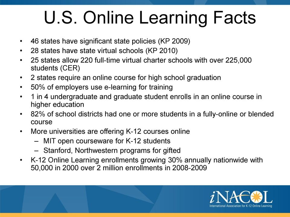 an online course in higher education 82% of school districts had one or more students in a fully-online or blended course More universities are offering K-12 courses online MIT open