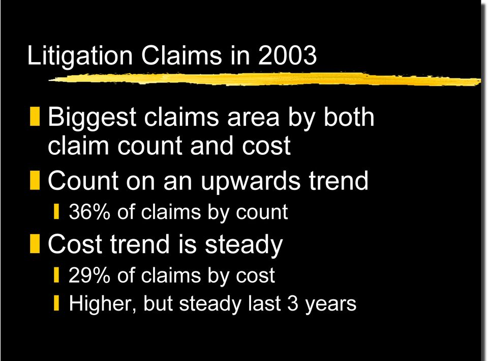 trend 36% of claims by count Cost trend is steady