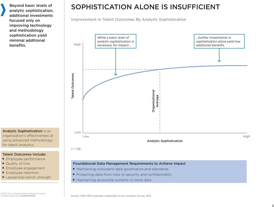 sophistication alone yield low additional benefits.