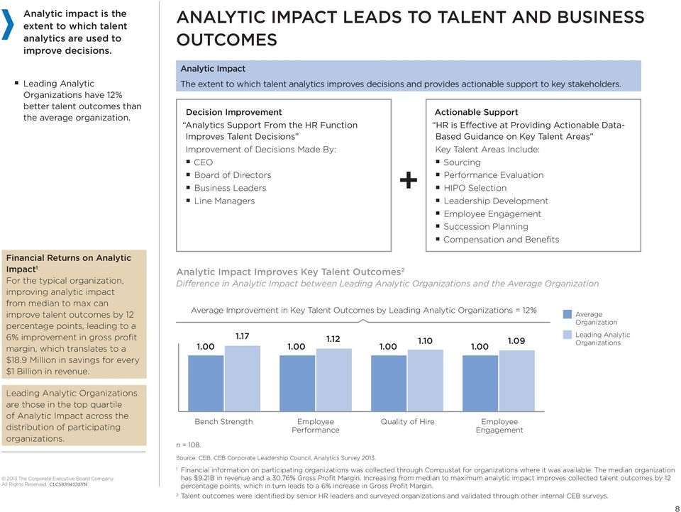 Financial Returns on Analytic Impact For the typical organization, improving analytic impact from median to max can improve talent outcomes by 2 percentage points, leading to a 6% improvement in