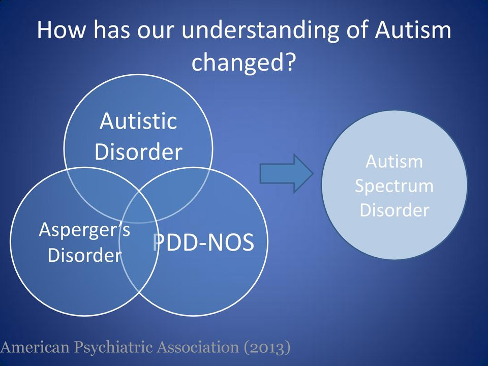 Asperger s Disorder Autistic Disorder