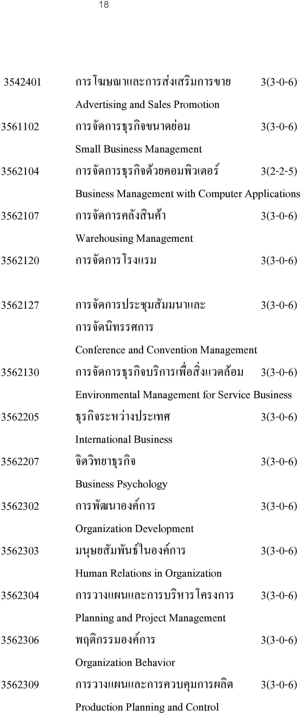 and Convention Management 356230 การจ ดการธ รก จบร การเพ อส งแวดล อม 3(3-0-6) Environmental Management for Service Business 3562205 ธ รก จระหว างประเทศ 3(3-0-6) International Business 3562207 จ ตว