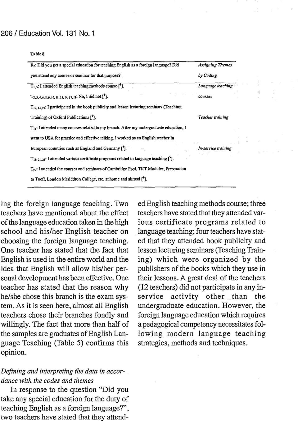 26: I participated in the hook publicity and lesson lecturing seminars (Teaching ramining) of Oxford Publications [V]. Teacher training T 1 6 : I attended many courses related to my branch.