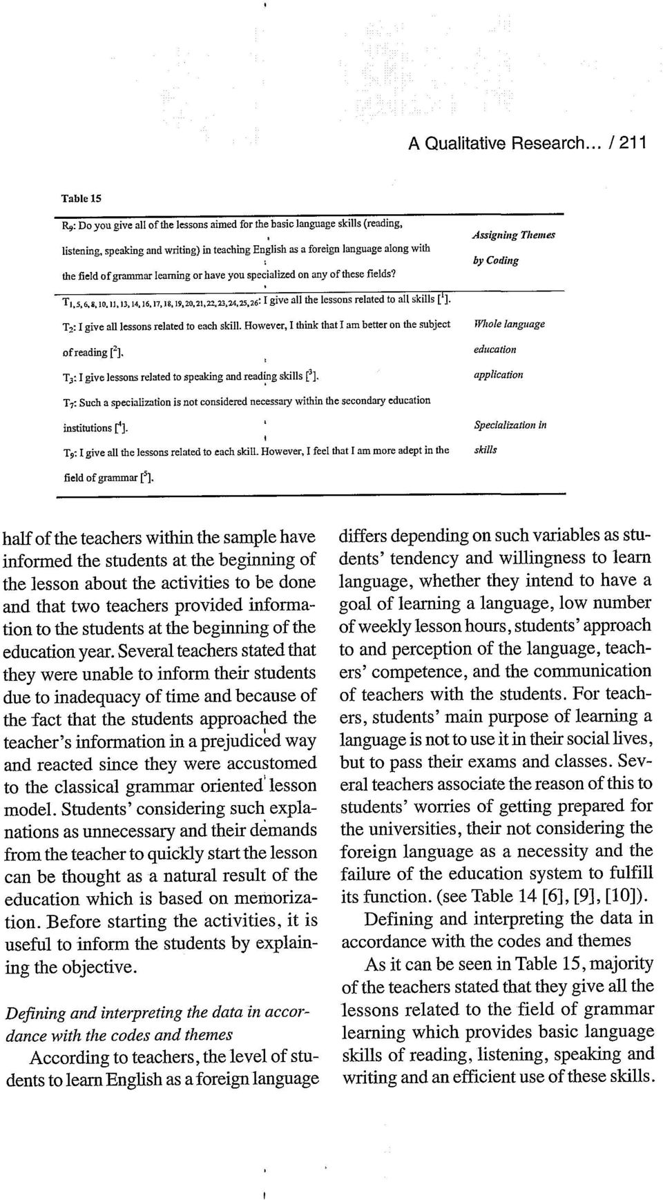 "with % by Coding the field of grammar learning or have you specialized on any of these fields? T,,s6,a,Io. 1, 13,14,16,17,.19, 20,s21,sa.2,25.A,.26"" I give all the lessons related to all skills [']."