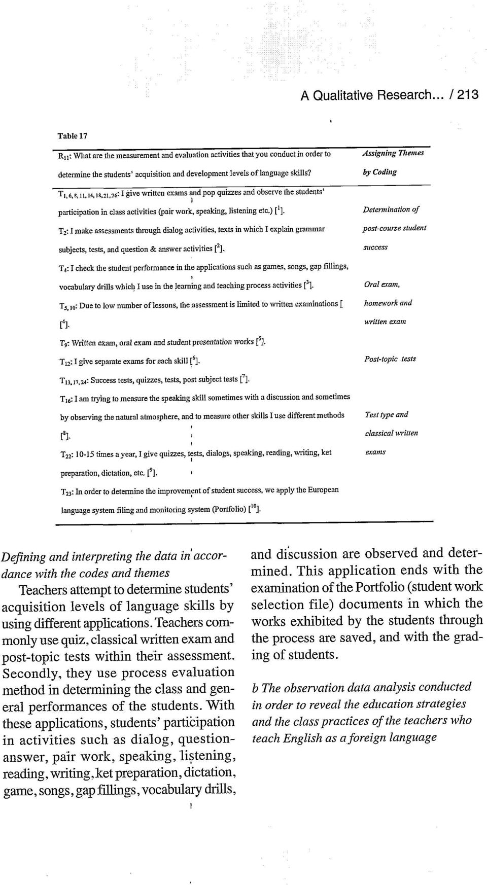 Assigning Th,emes by Coding T5,6,,11.14, 18,21.26: I give written exams and pop quizzes and observe the students' participation in class activities (pair work, speaking, listening etc.) [i].