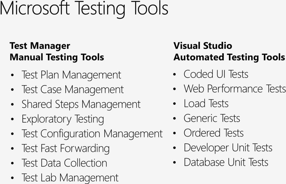 Collection Test Lab Management Visual Studio Automated Testing Tools Coded UI Tests Web