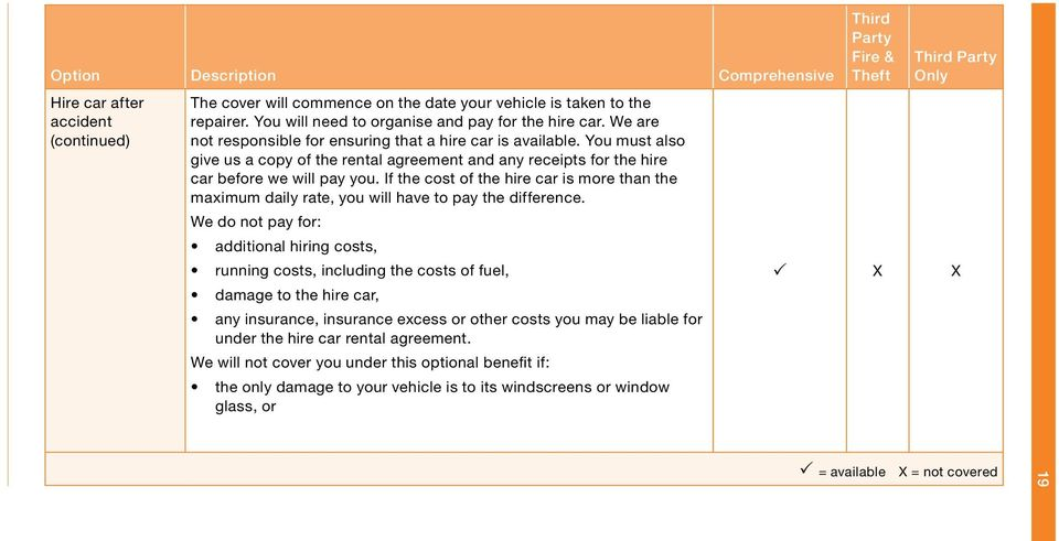 If the cost of the hire car is more than the maximum daily rate, you will have to pay the difference.