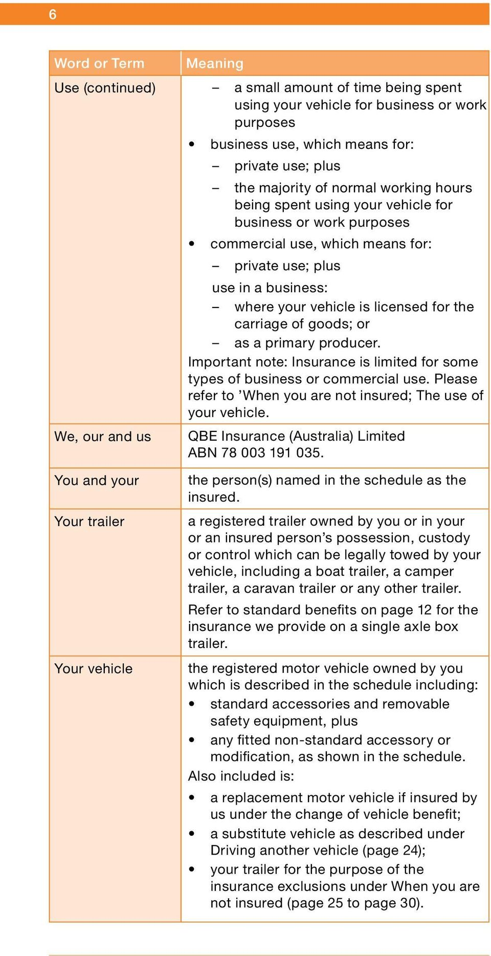 goods; or as a primary producer. Important note: Insurance is limited for some types of business or commercial use. Please refer to When you are not insured; The use of your vehicle.