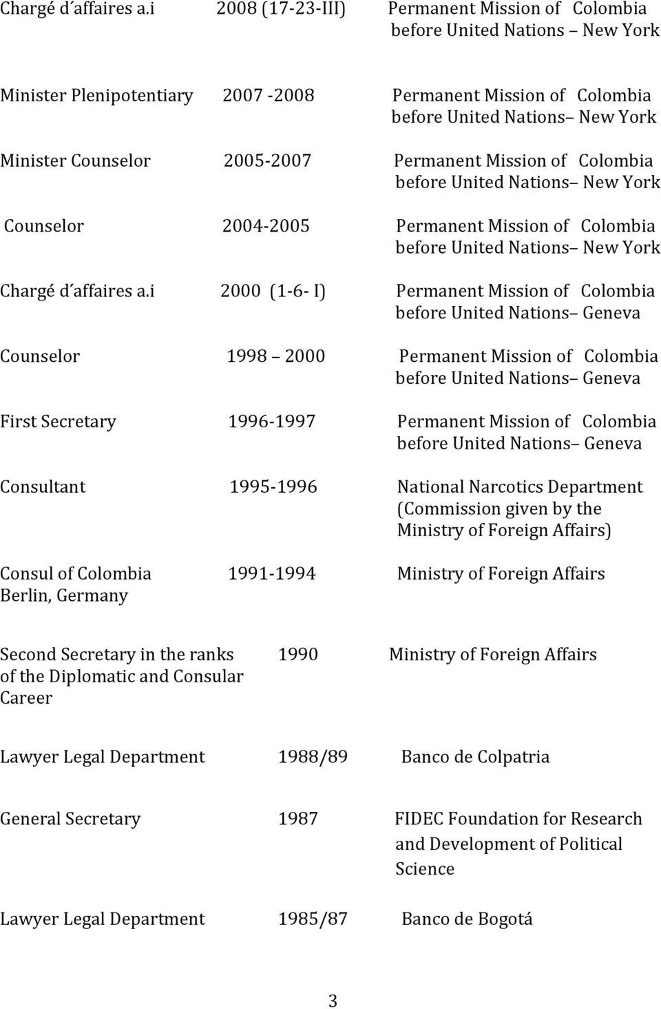 before United Nations Geneva Counselor 1998 2000 Permanent Mission of Colombia before United Nations Geneva First Secretary 1996-1997 Permanent Mission of Colombia before United Nations Geneva
