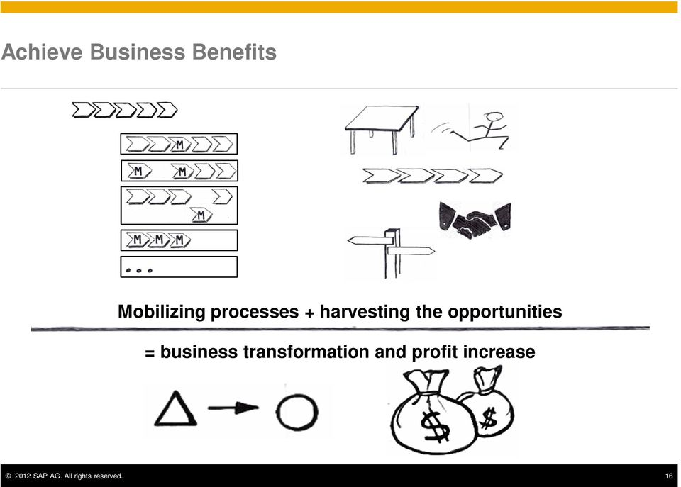 opportunities = business transformation