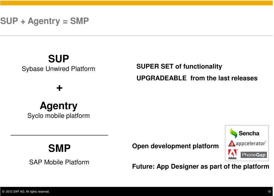 mobile platform SMP SAP Mobile Platform Open development platform