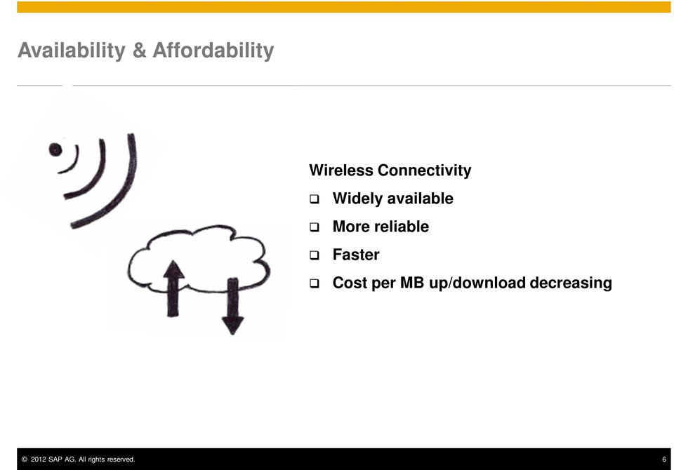 reliable Faster Cost per MB up/download