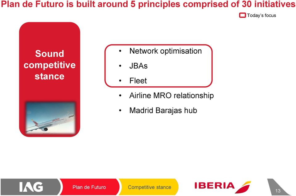 stance Network optimisation JBAs Fleet Airline MRO