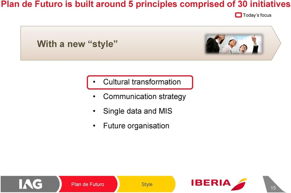 Cultural transformation Communication strategy Single