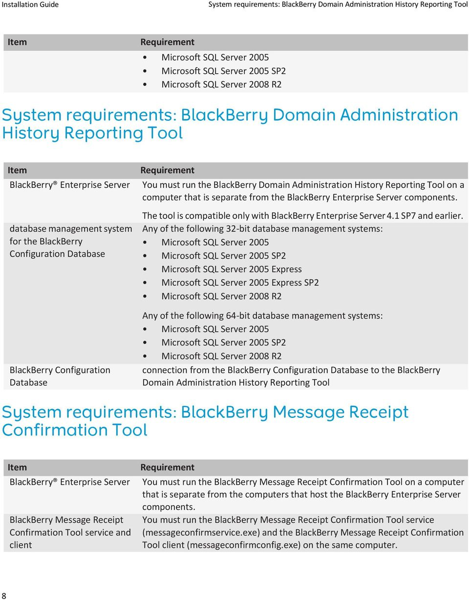 Requirement You must run the BlackBerry Domain Administration History Reporting Tool on a computer that is separate from the BlackBerry Enterprise Server components.
