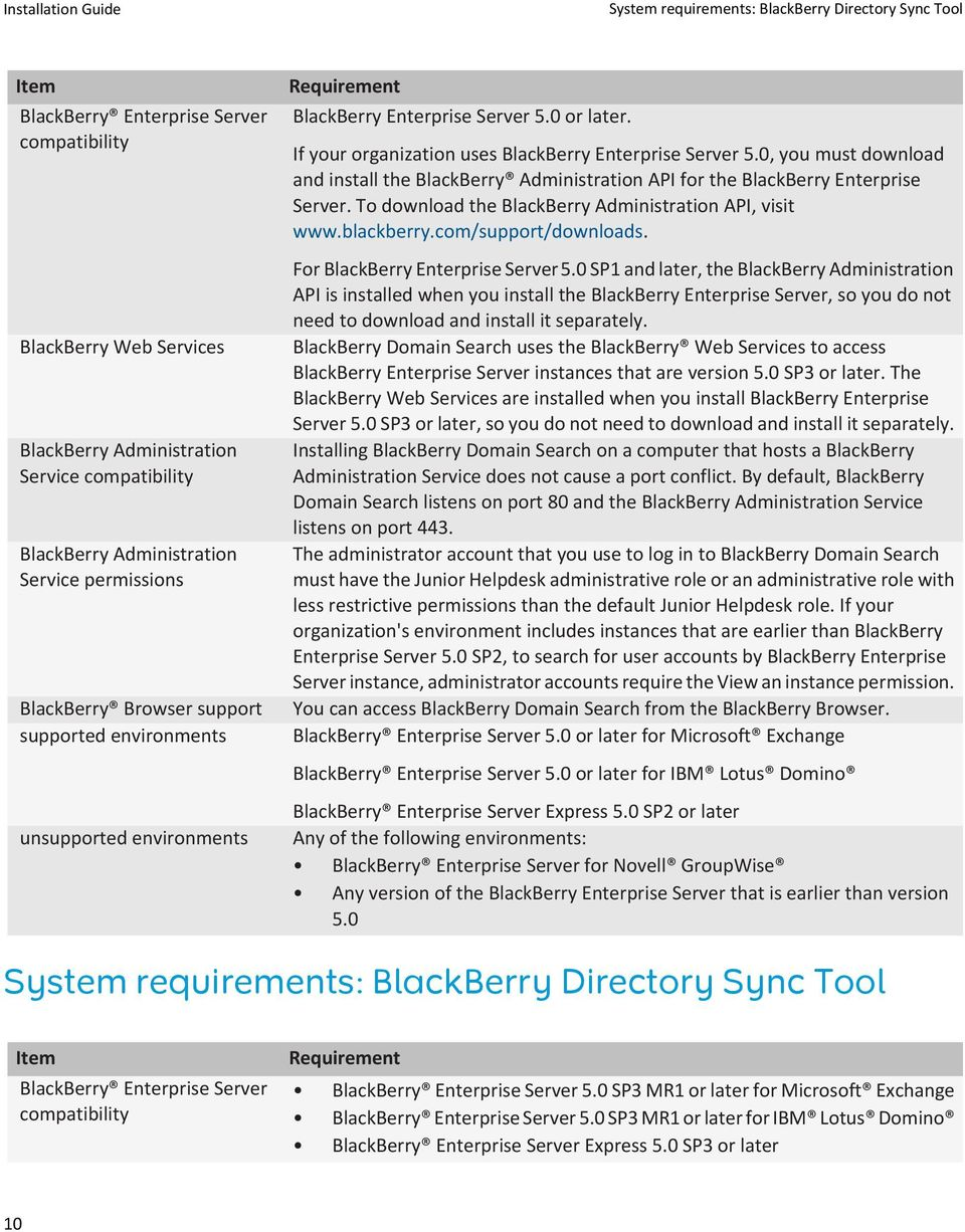 If your organization uses BlackBerry Enterprise Server 5.0, you must download and install the BlackBerry Administration API for the BlackBerry Enterprise Server.