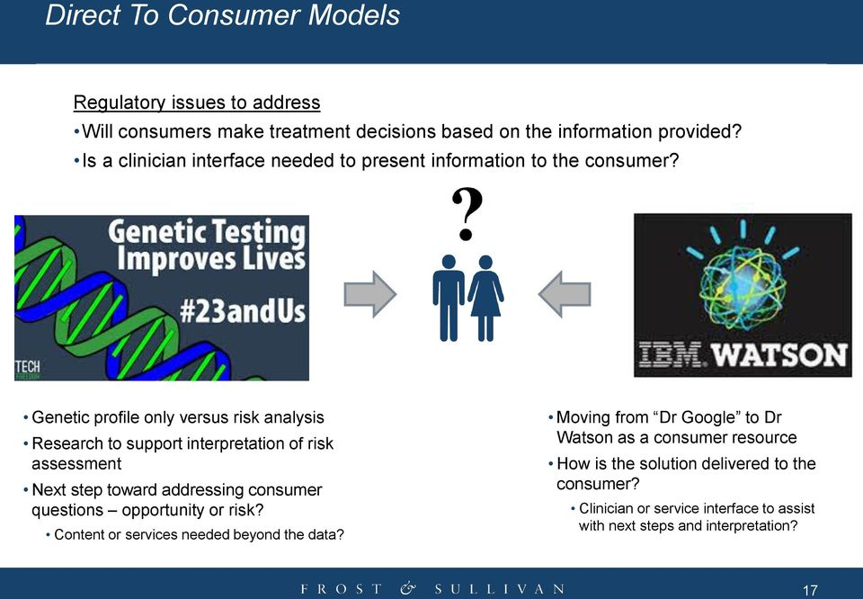 Genetic profile only versus risk analysis Research to support interpretation of risk assessment Next step toward addressing consumer questions