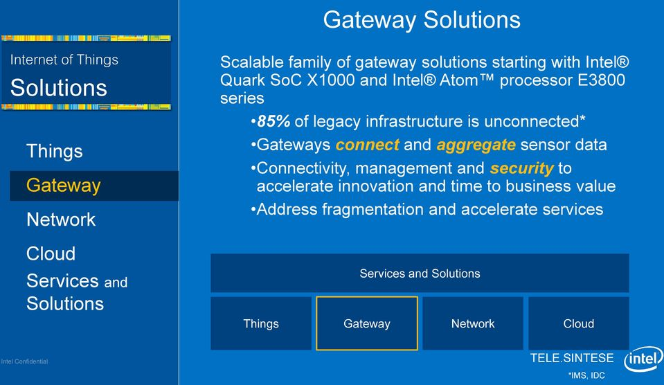 unconnected* Gateways connect and aggregate sensor data Connectivity, management and security to accelerate innovation and
