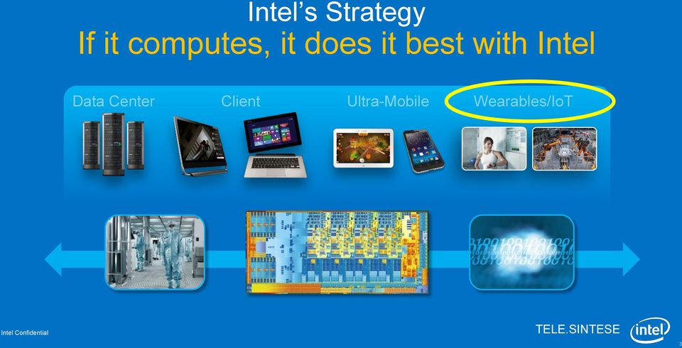 with Intel Data Center