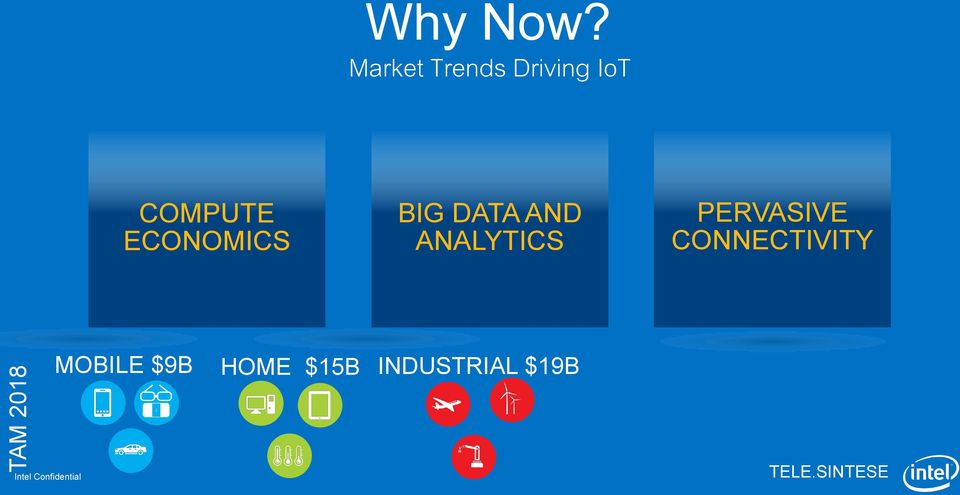 ECONOMICS BIG DATA AND ANALYTICS
