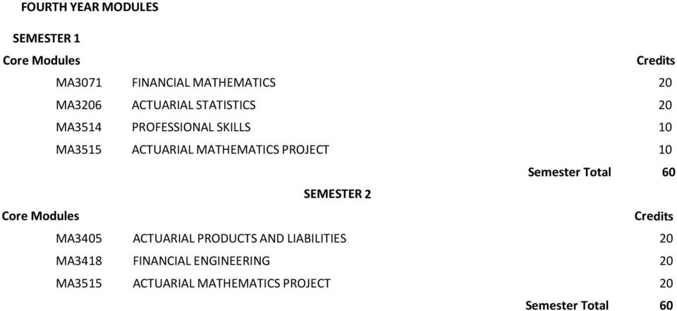 MATHEMATICS PROJECT 10 SEMESTER 2 MA3405 ACTUARIAL PRODUCTS AND