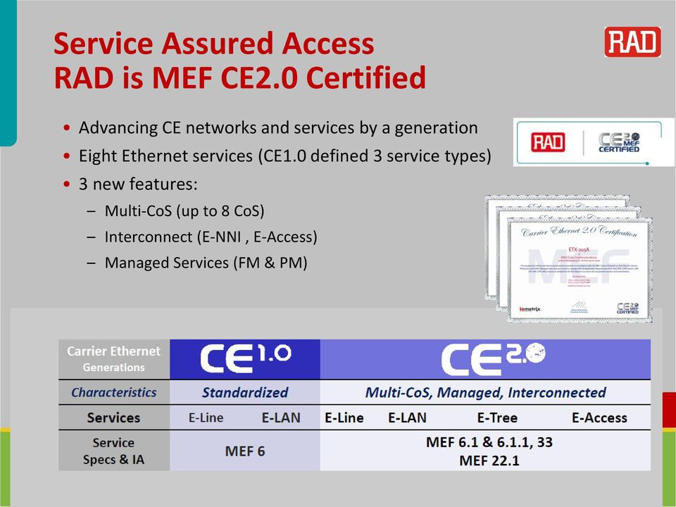 Ethernet services (CE1.