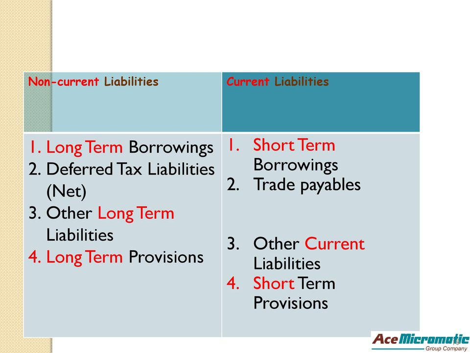 Other Long Term Liabilities 4. Long Term Provisions 1.