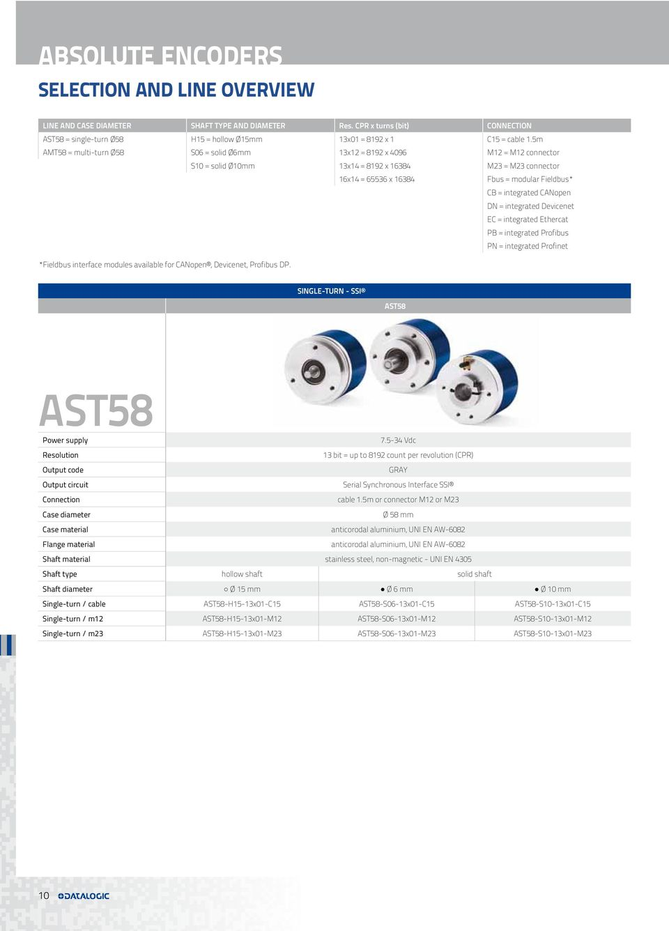 Optical rotary  REFERENCE guide  encoders - PDF