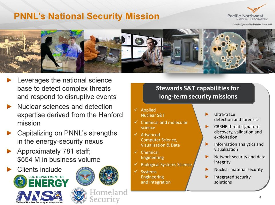 Computer Science, Visualization & Data Chemical Engineering Biological Systems Science Systems Engineering and Integration Stewards S&T capabilities for long-term security missions Ultra-trace