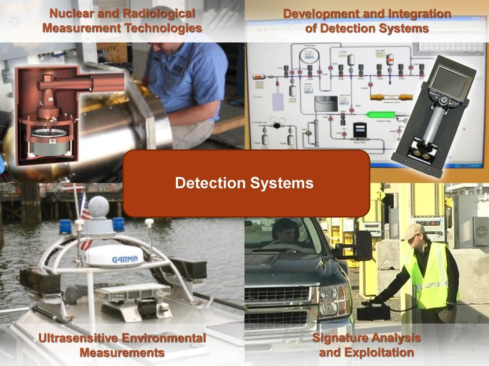 Detection Systems Detection Systems