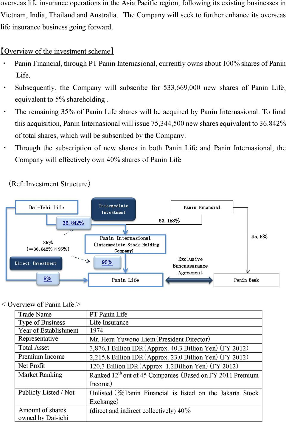 Overview of the investment scheme Panin Financial, through PT Panin Internasional, currently owns about 100% shares of Panin Life.
