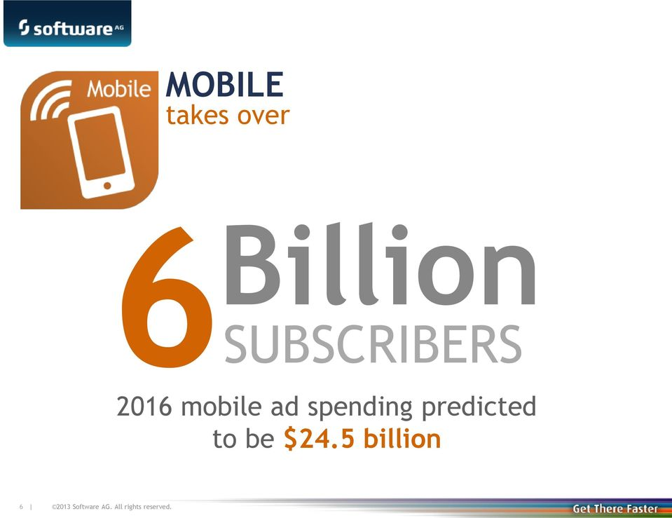 2016 mobile ad spending