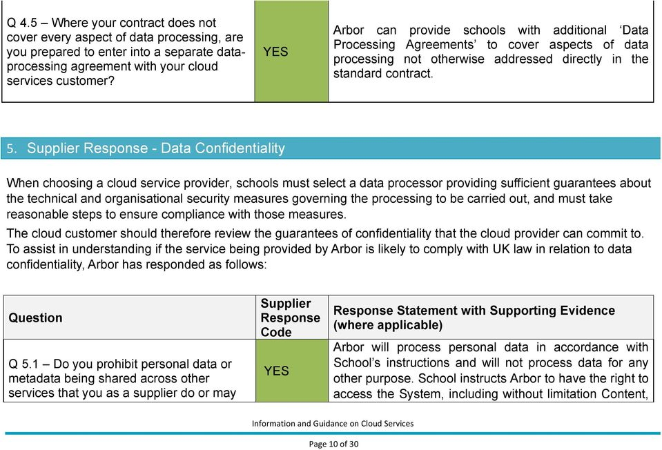 Supplier Response - Data Confidentiality When choosing a cloud service provider, schools must select a data processor providing sufficient guarantees about the technical and organisational security