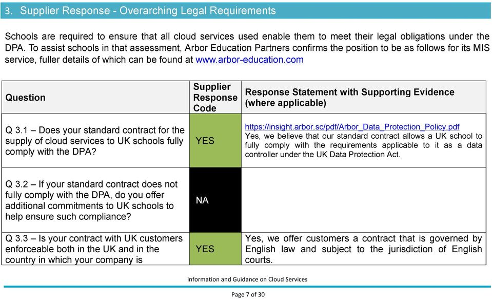 1 Does your standard contract for the supply of cloud services to UK schools fully comply with the DPA?