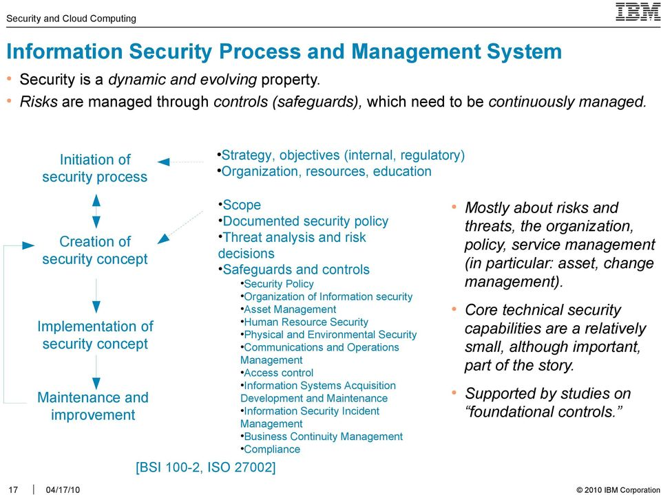 decisions Safeguards and controls Security Policy Organization of Information security Asset Management Human Resource Security Physical and Environmental Security Communications and Operations