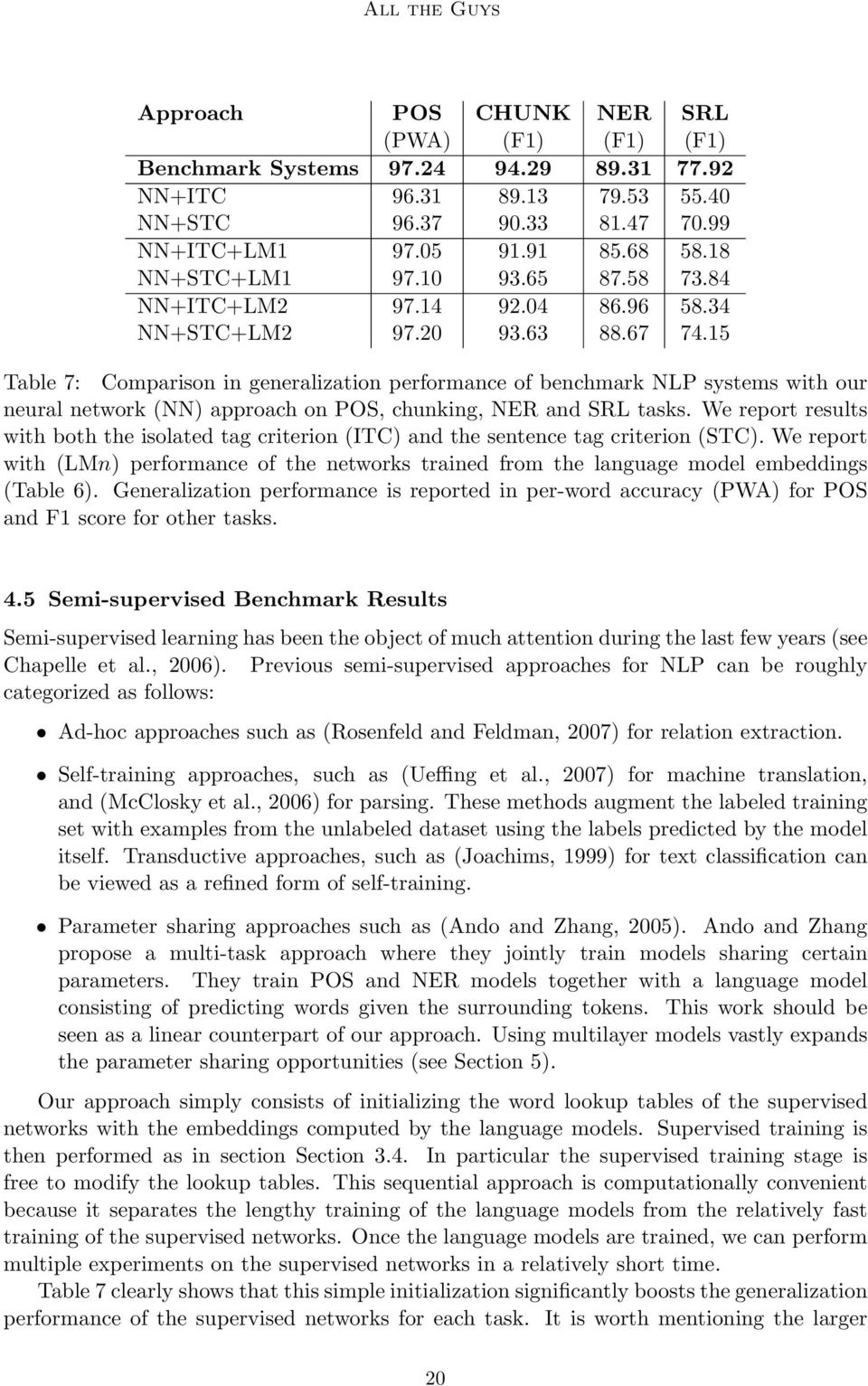 15 Table 7: Comparison in generalization performance of benchmark NLP systems with our neural network (NN) approach on POS, chunking, NER and SRL tasks.