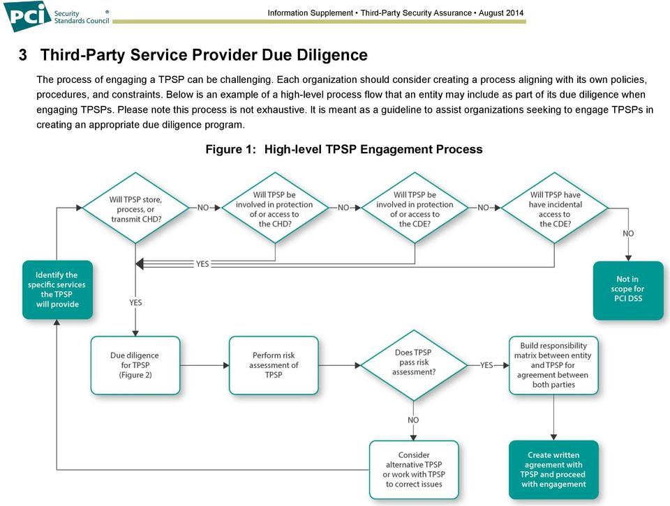 Below is an example of a high-level process flow that an entity may include as part of its due diligence when engaging TPSPs.