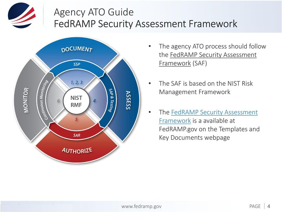 Management Framework The FedRAMP Security Assessment Frameworkis a available at