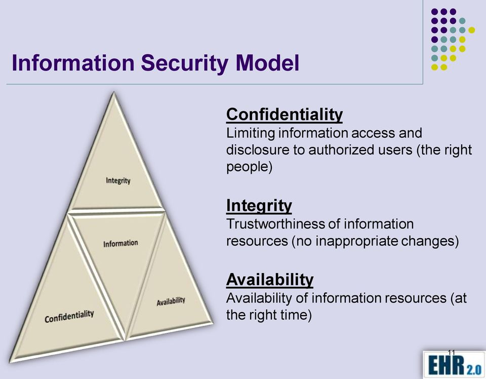 Integrity Trustworthiness of information resources (no inappropriate