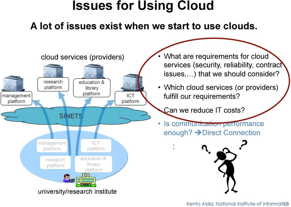 platform What are requirements for cloud services (security, reliability, contract issues, ) that we should consider?