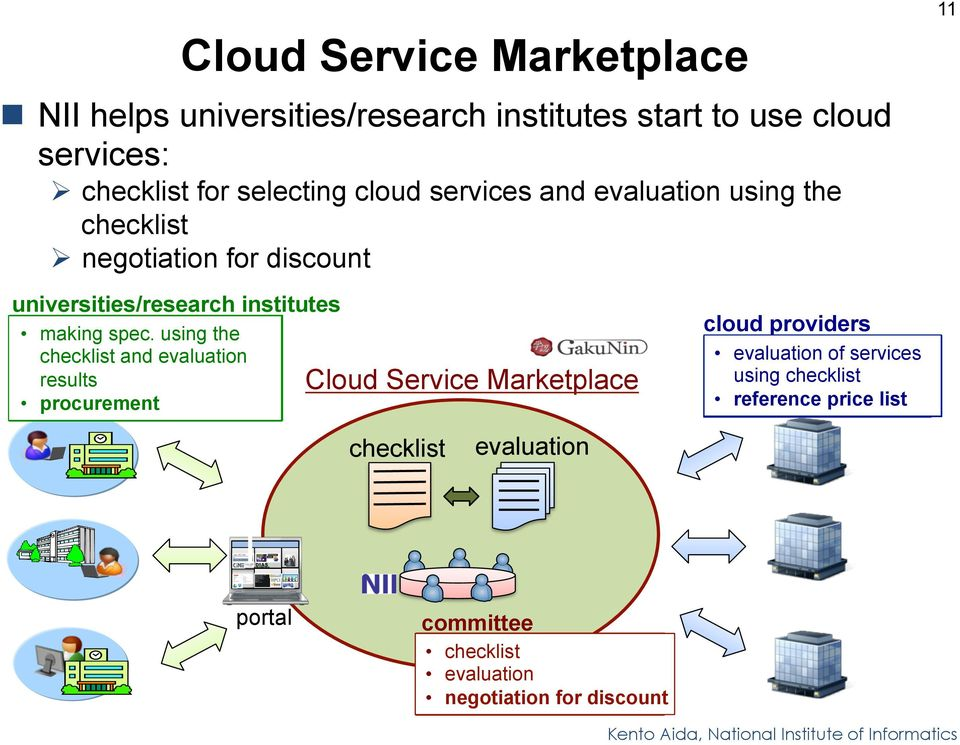 using the the checklist and evaluation results procurement Cloud Service Marketplace checklist evaluation cloud providers