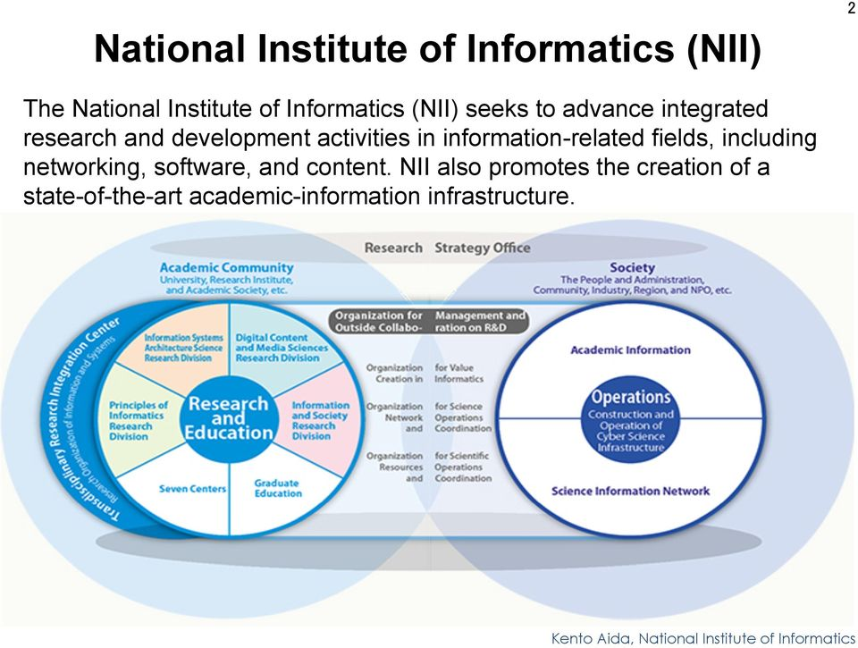 activities in information-related fields, including networking, software, and