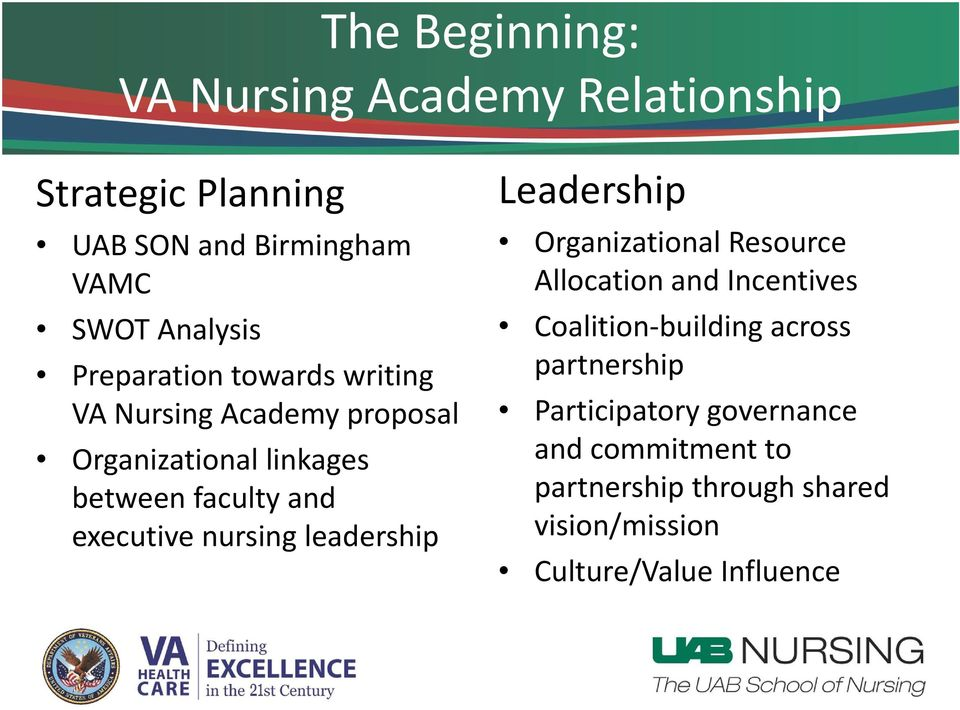 nursing leadership Leadership Organizational Resource Allocation and Incentives Coalition building across