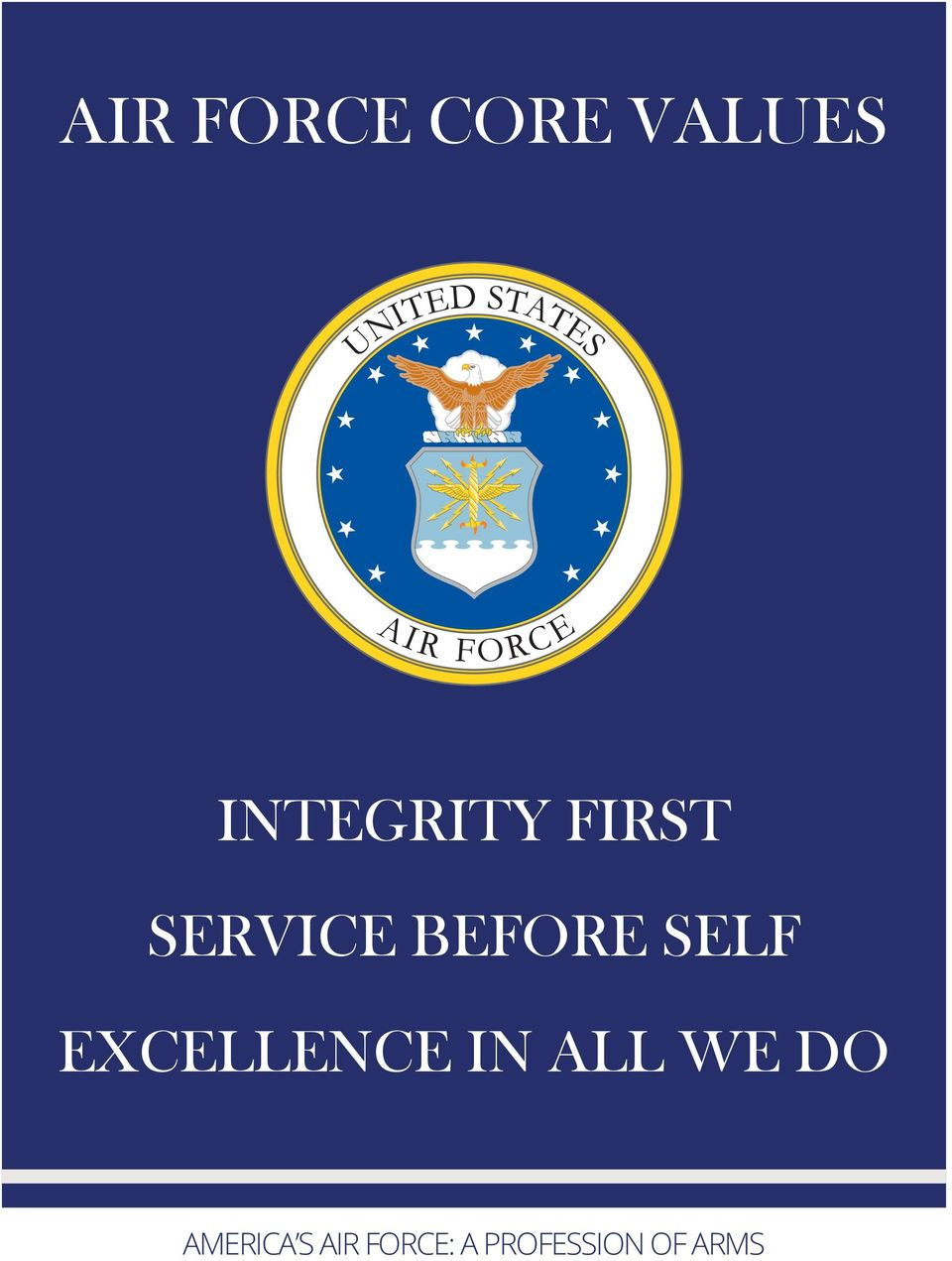 air force core values Quizlet provides air force core values activities, flashcards and games start learning today for free.
