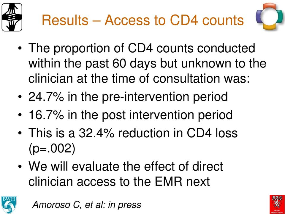 7% in the pre-intervention ti period 16.7% in the post intervention period This is a 32.