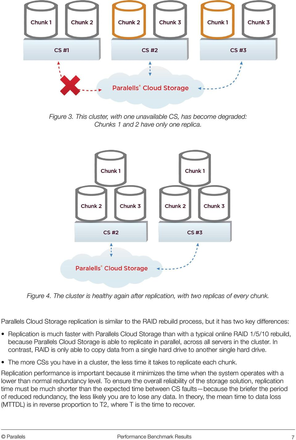 1/5/10 rebuild, because Parallels Cloud Storage is able to replicate in parallel, across all servers in the cluster.