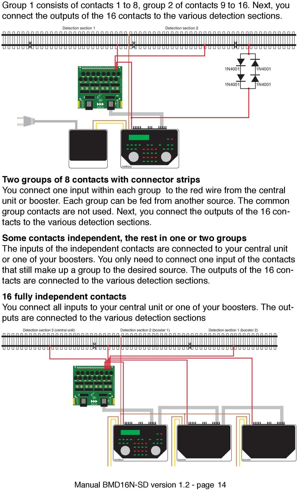 Detection section 1 Detection section 2 Groep 2 Groep 1 1N4001 1N4001 (c) 2008 Huib Maaskant Eddy de Boer 1N4001 1N4001 intellibox Two groups of 8 contacts with connector strips You connect one input