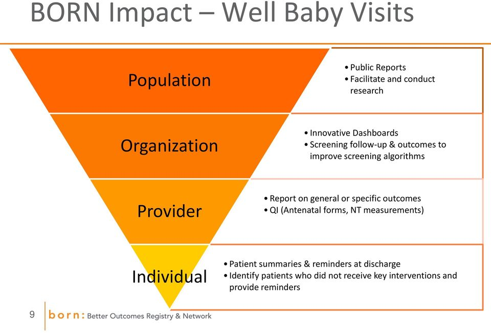 on general or specific outcomes QI (Antenatal forms, NT measurements) Individual Patient summaries &